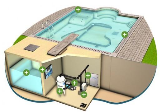 Traitement physique et chimique de l'eau d'une piscine